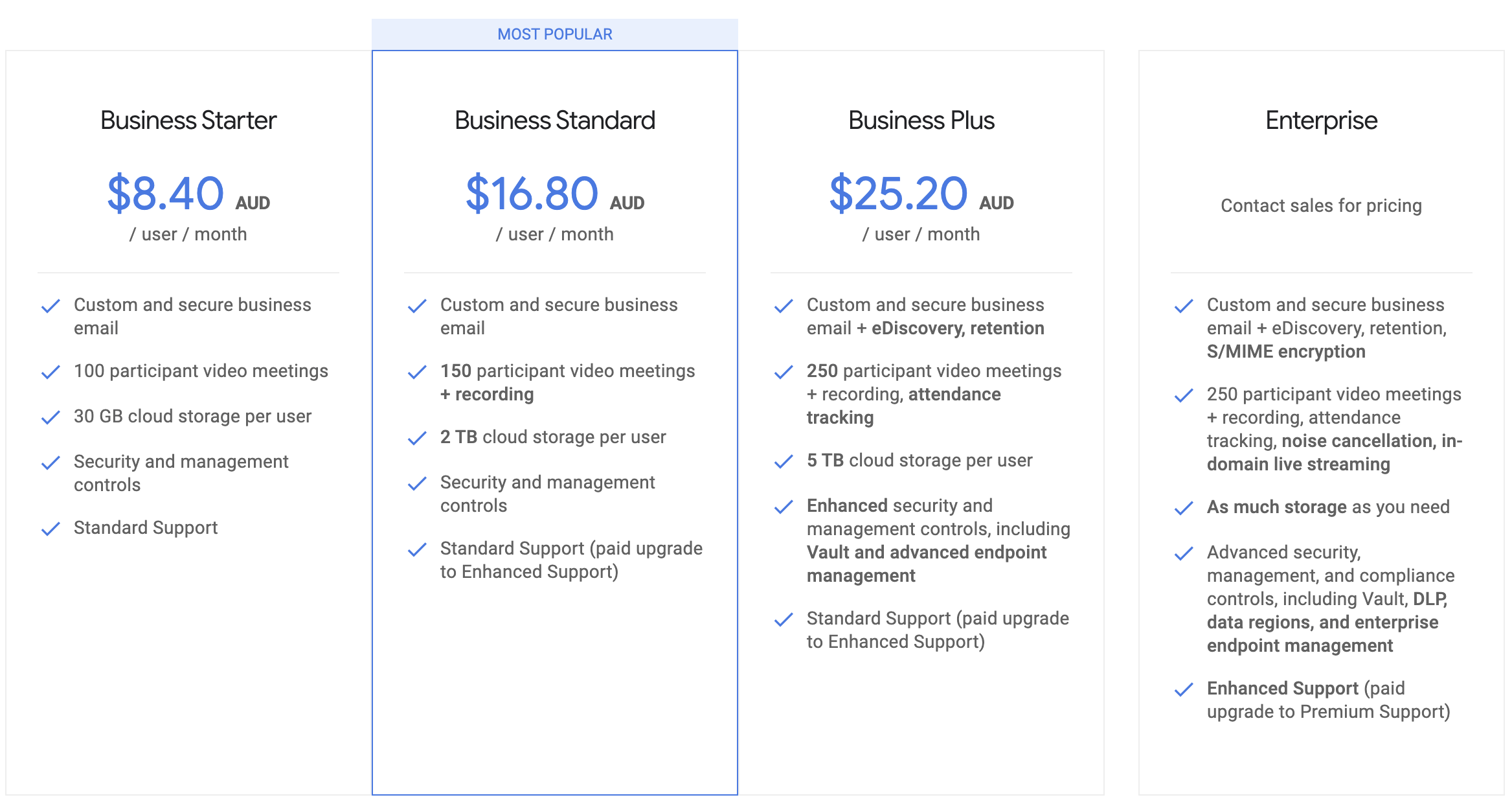 Google-Workspace-Pricing